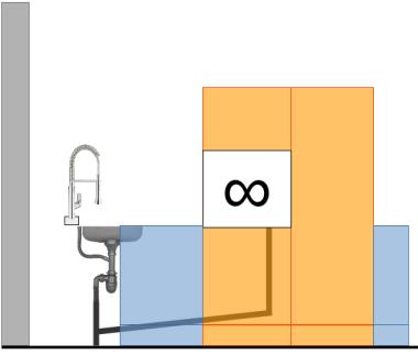 Évacuation d'eau